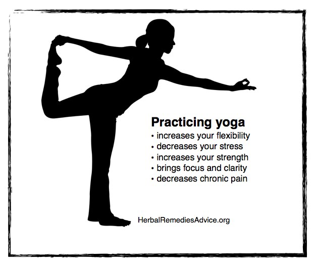 pranayama yoga has been developed over thousands of years to support human nervous system health