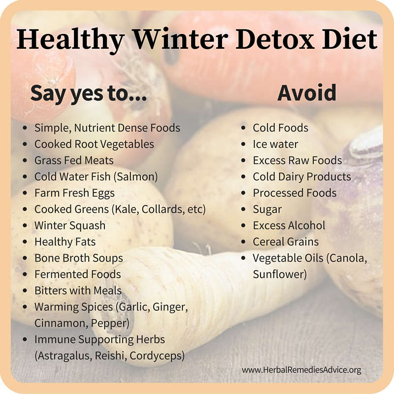 Winter Detox Diet