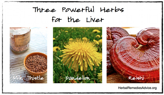 Natural Way To Cleanse Liver