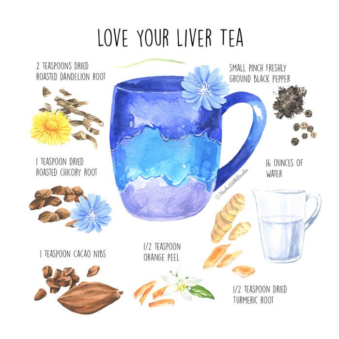 Love Your Liver Tea