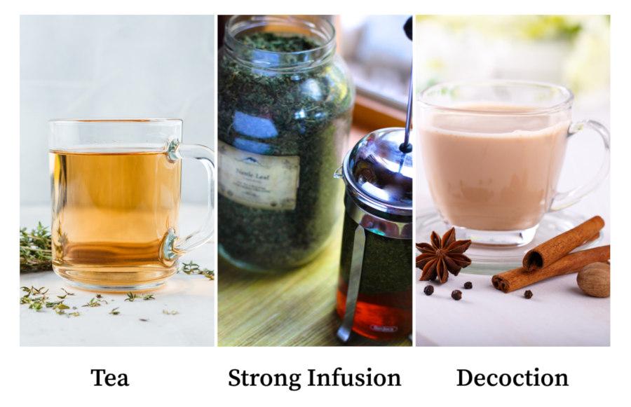 Herbal Water Extractions