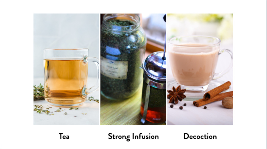 herbal preparations: water extractions